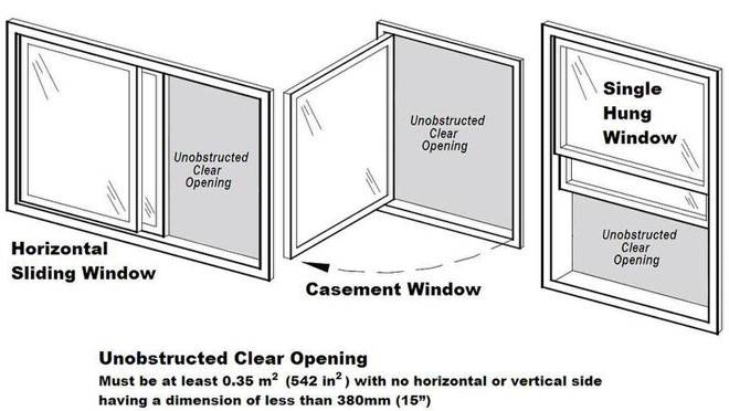 Basement Bedroom Window Size